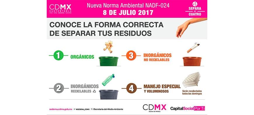 Botes Metálicos para Basura, separa basura - Mobiliario Urbano | MUPA ®