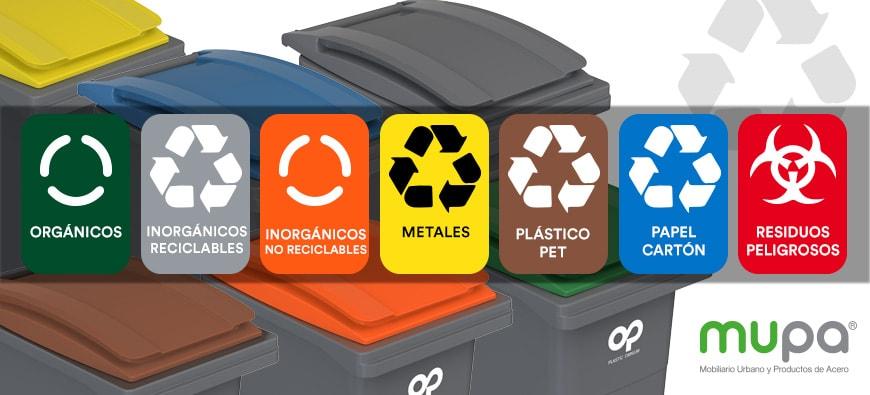 Botes Metálicos para Basura Importancia de Reciclaje | MUPA ®